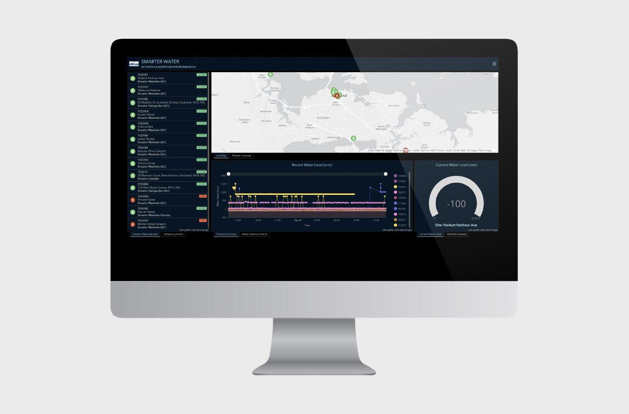 Morphum Data Analytics Tool